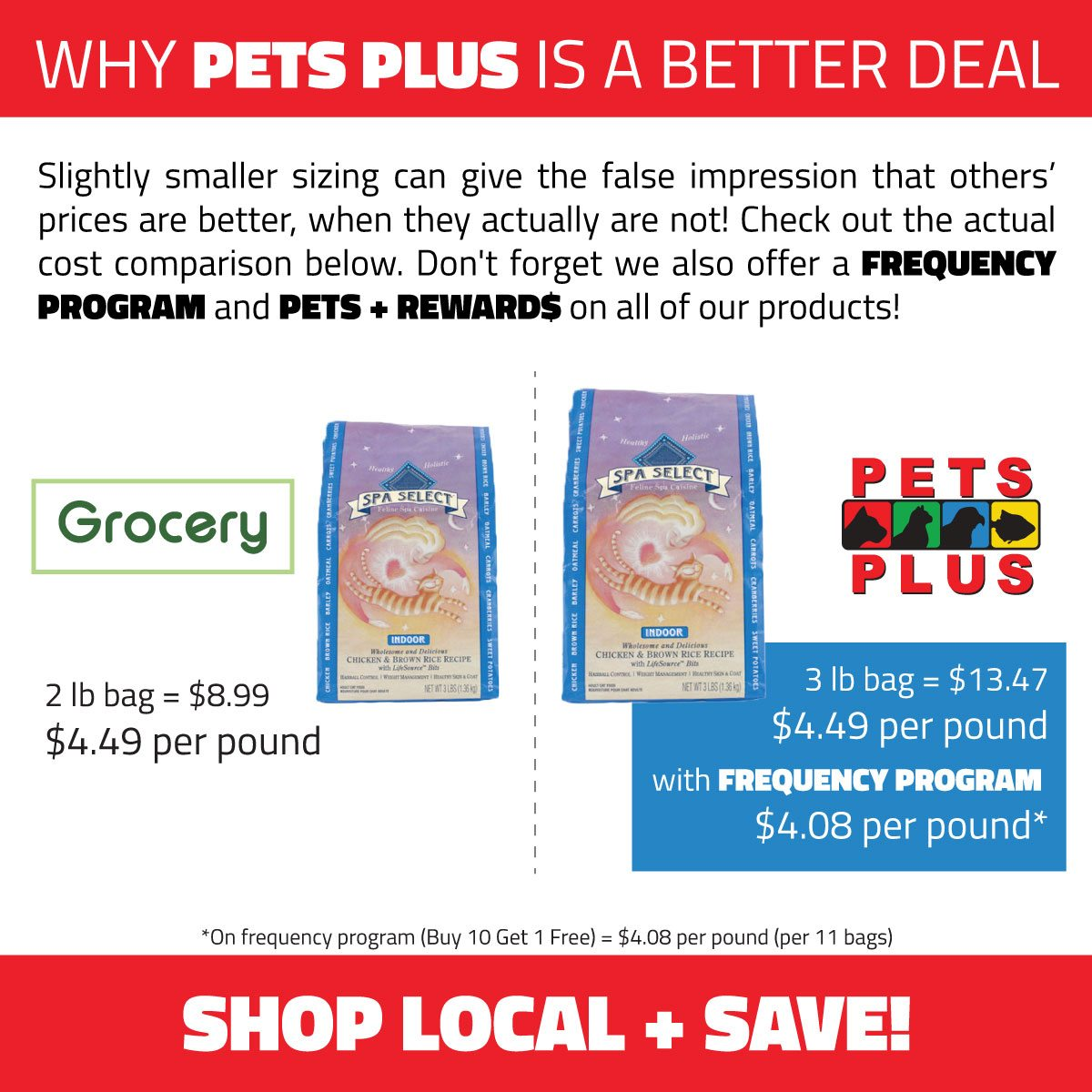 Pets Plus is a Better Deal!